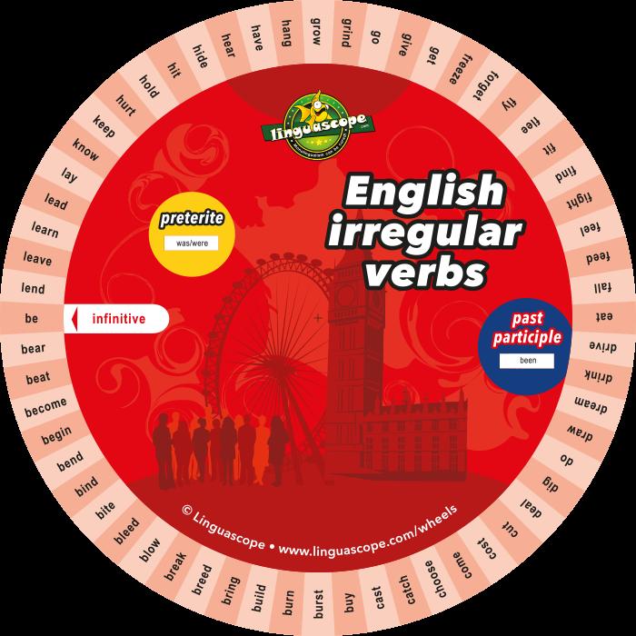 Grammar wheels